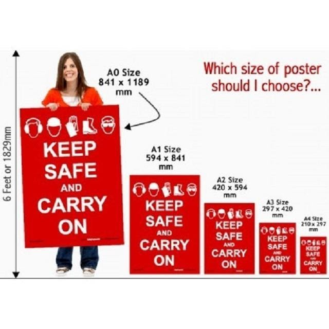 Kích thước của các loại poster sẽ không giống nhau