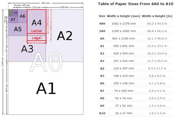 Những lý do cần tìm hiểu kích thước khổ giấy trước khi in ấn